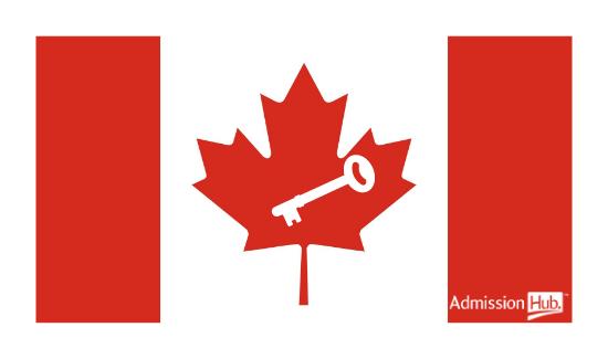 Imigração chave para o Canadá 2020
