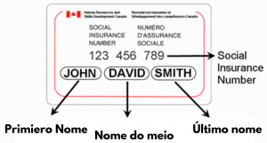 Social Insurance Number (SIN) Canada exemplo
